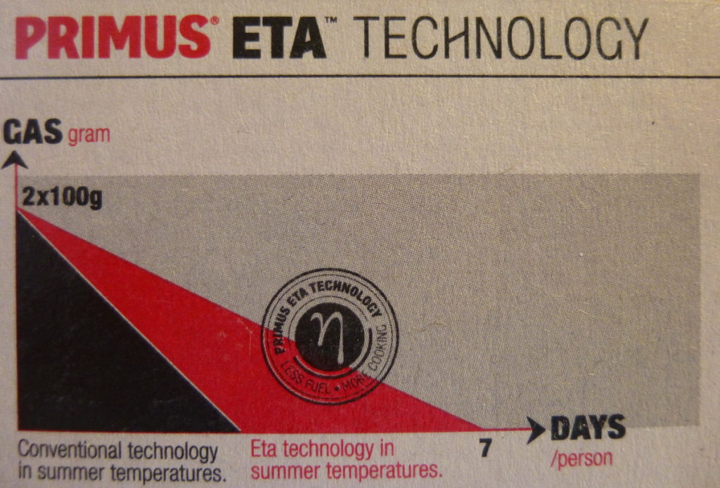Technologie ETA de Primus