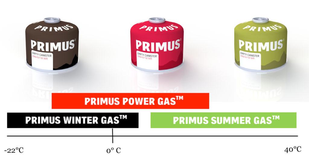 Nouvelles cartouches de gaz Primus