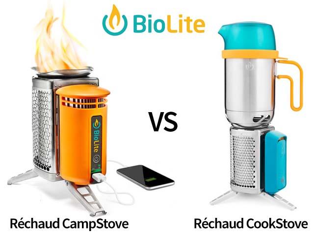 Comparatif des réchauds à bois Biolite CampStove et Cookstove